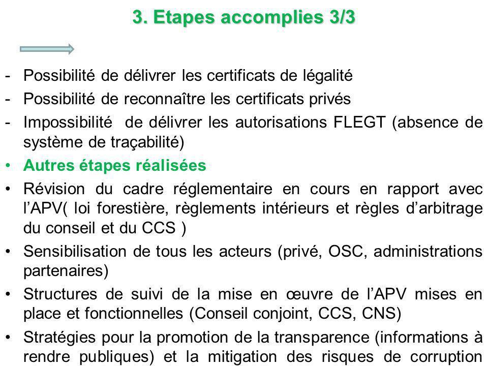 3. Etapes accomplies 3/3 -Possibilité de délivrer les certificats de légalité -Possibilité de reconnaître les certificats privés -Impossibilité de dél