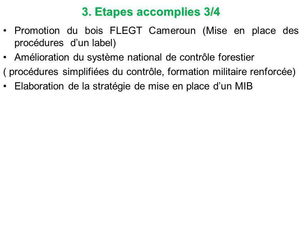 3. Etapes accomplies 3/4 Promotion du bois FLEGT Cameroun (Mise en place des procédures d'un label) Amélioration du système national de contrôle fores