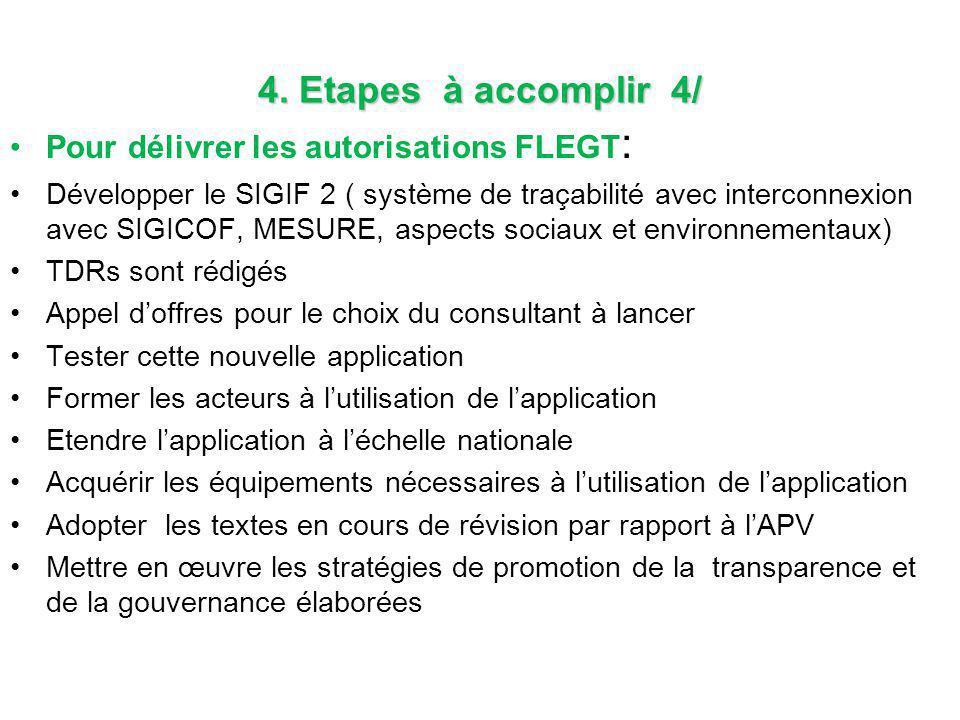 4. Etapes à accomplir 4/ Pour délivrer les autorisations FLEGT : Développer le SIGIF 2 ( système de traçabilité avec interconnexion avec SIGICOF, MESU