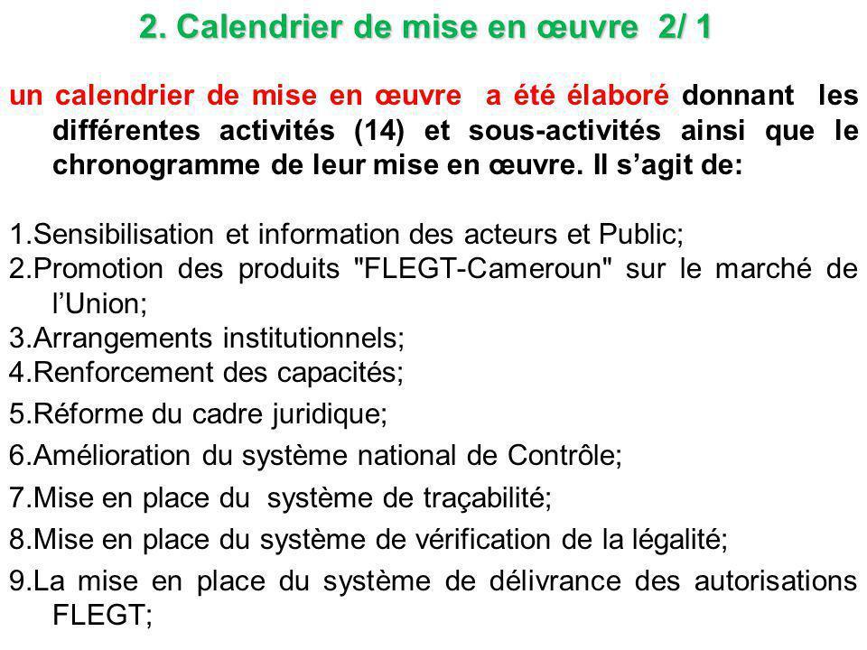 2. Calendrier de mise en œuvre 2/ 1 un calendrier de mise en œuvre a été élaboré donnant les différentes activités (14) et sous-activités ainsi que le