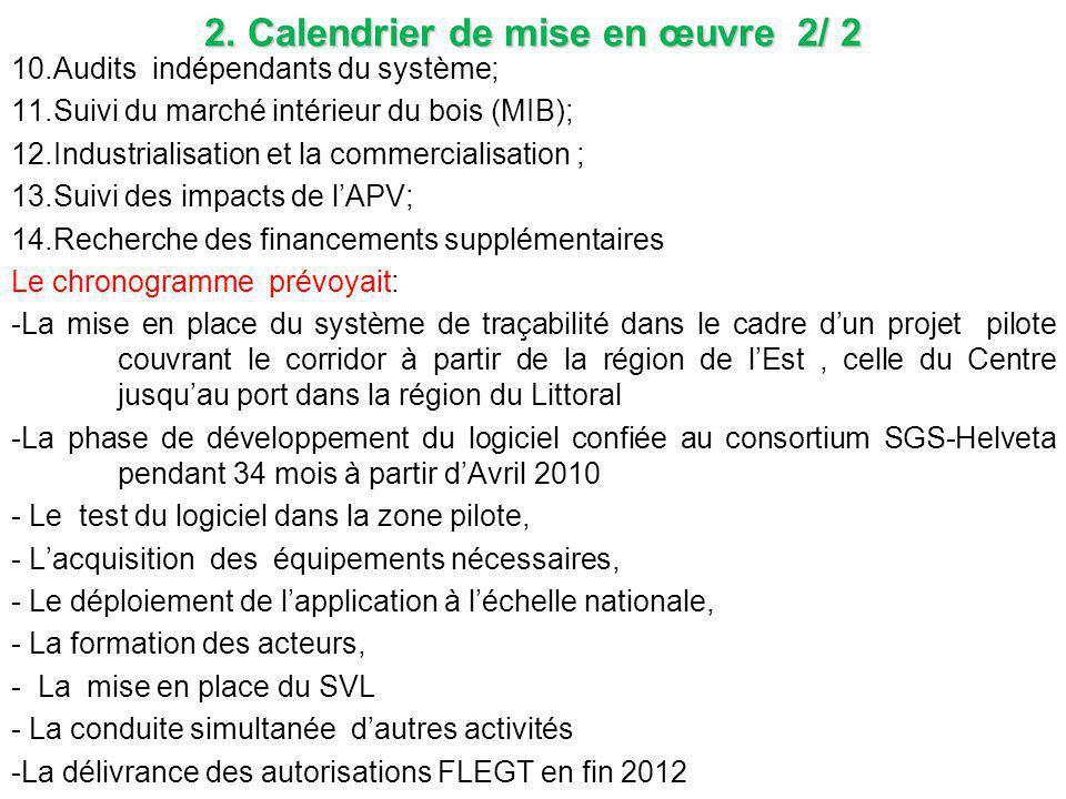 2. Calendrier de mise en œuvre 2/ 2 10.Audits indépendants du système; 11.Suivi du marché intérieur du bois (MIB); 12.Industrialisation et la commerci
