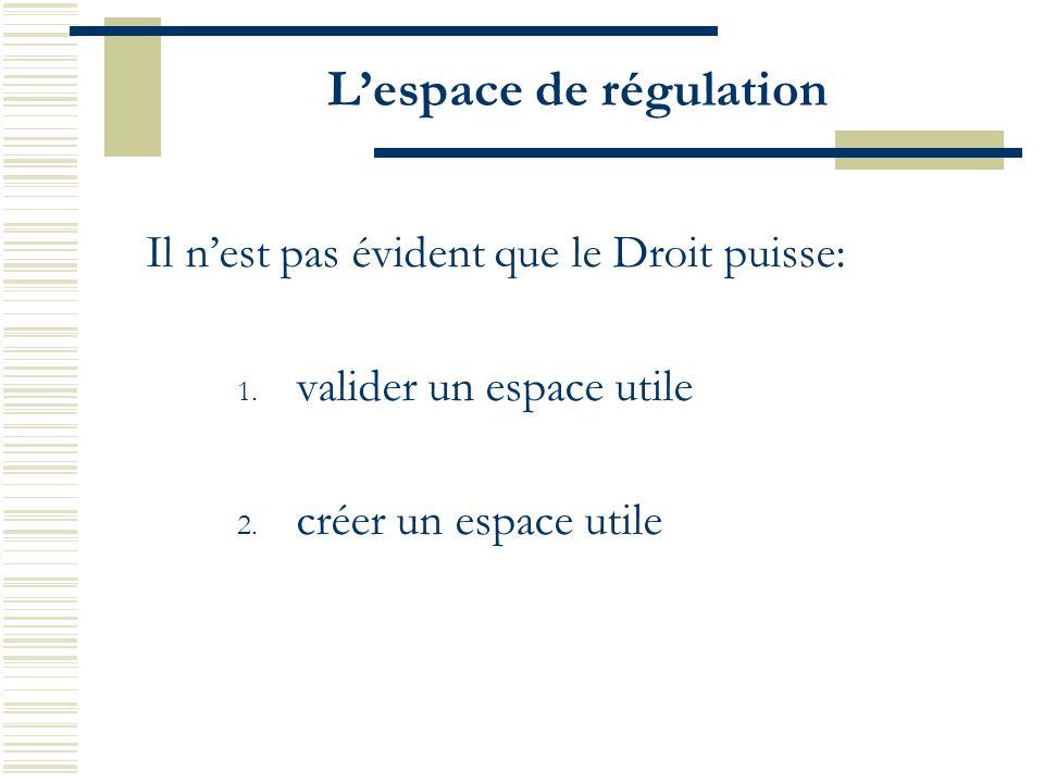 L'espace de régulation Il n'est pas évident que le Droit puisse: 1. valider un espace utile 2. créer un espace utile