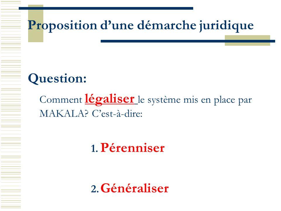 Proposition d'une démarche juridique Question: Comment légaliser le système mis en place par MAKALA? C'est-à-dire: 1. Pérenniser 2. Généraliser