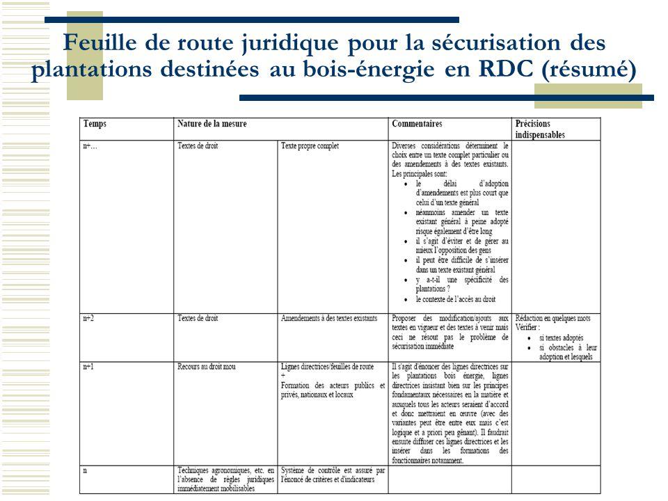 Feuille de route juridique pour la sécurisation des plantations destinées au bois-énergie en RDC (résumé) UCAC-Journée scientifique du 15 novembre 201