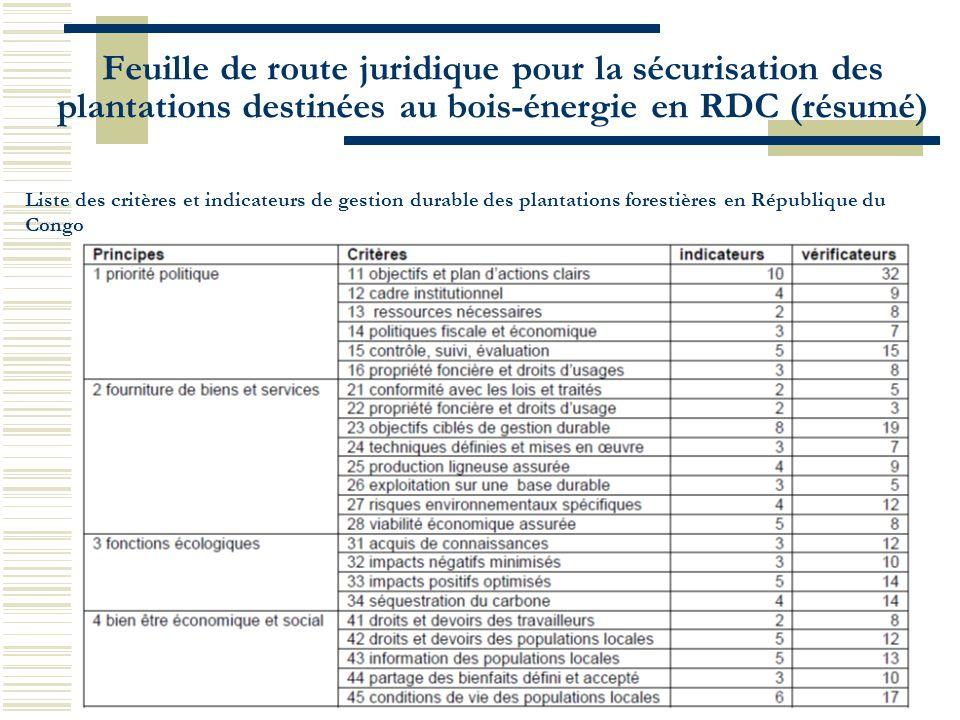 Feuille de route juridique pour la sécurisation des plantations destinées au bois-énergie en RDC (résumé) Liste des critères et indicateurs de gestion