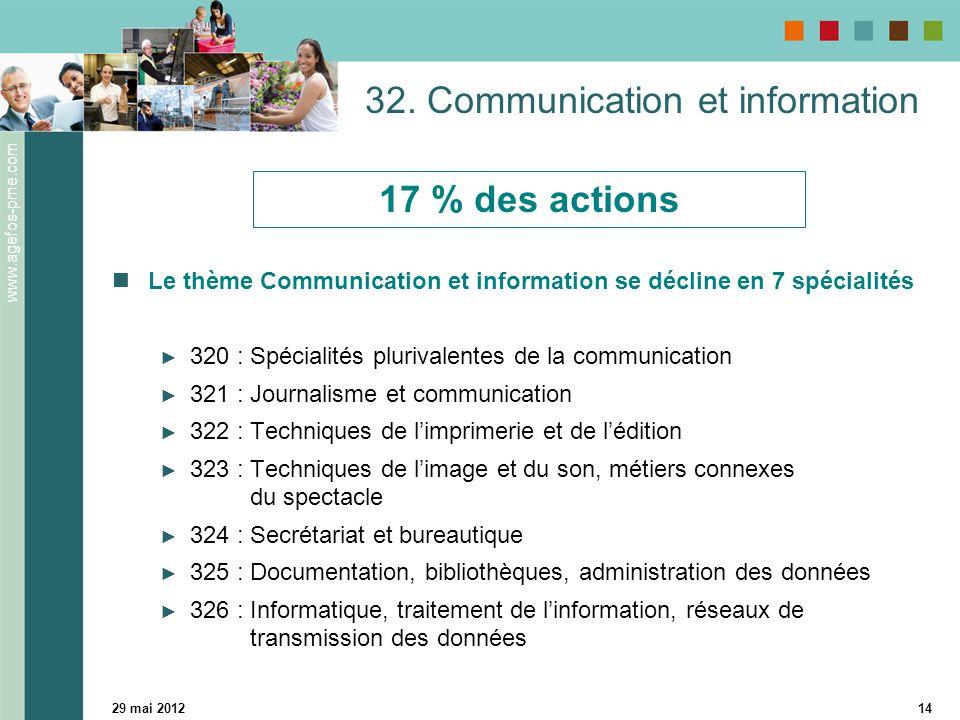www.agefos-pme.com 29 mai 201214 32. Communication et information Le thème Communication et information se décline en 7 spécialités ► 320 : Spécialité