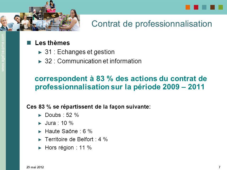 www.agefos-pme.com 29 mai 20127 Contrat de professionnalisation Les thèmes ► 31 : Echanges et gestion ► 32 : Communication et information corresponden