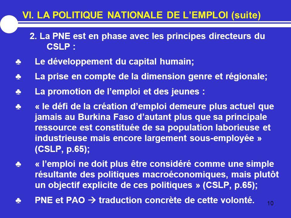 10 VI. LA POLITIQUE NATIONALE DE L'EMPLOI (suite) 2. La PNE est en phase avec les principes directeurs du CSLP : ♣Le développement du capital humain;