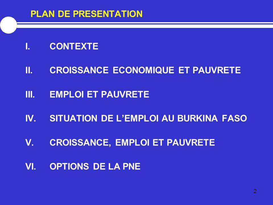 2 PLAN DE PRESENTATION I.CONTEXTE II.CROISSANCE ECONOMIQUE ET PAUVRETE III.EMPLOI ET PAUVRETE IV.SITUATION DE L'EMPLOI AU BURKINA FASO V.CROISSANCE, EMPLOI ET PAUVRETE VI.OPTIONS DE LA PNE
