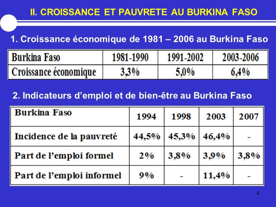 4 II. CROISSANCE ET PAUVRETE AU BURKINA FASO 1. Croissance économique de 1981 – 2006 au Burkina Faso 2. Indicateurs d'emploi et de bien-être au Burkin