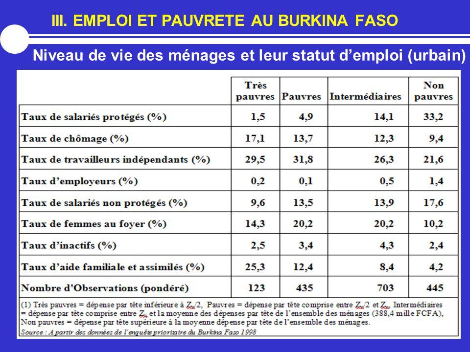 5 III. EMPLOI ET PAUVRETE AU BURKINA FASO Niveau de vie des ménages et leur statut d'emploi (urbain)