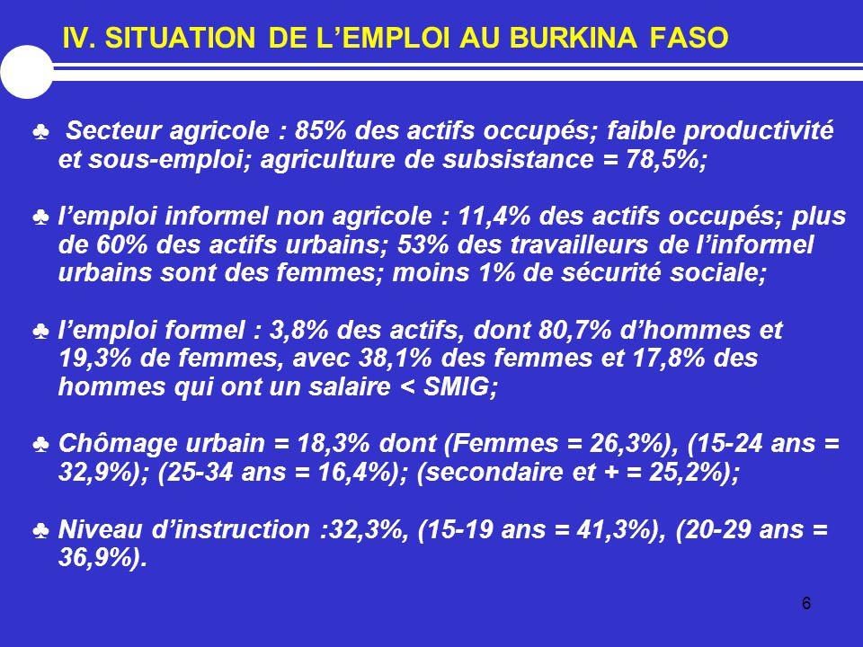 6 IV. SITUATION DE L'EMPLOI AU BURKINA FASO ♣ Secteur agricole : 85% des actifs occupés; faible productivité et sous-emploi; agriculture de subsistanc