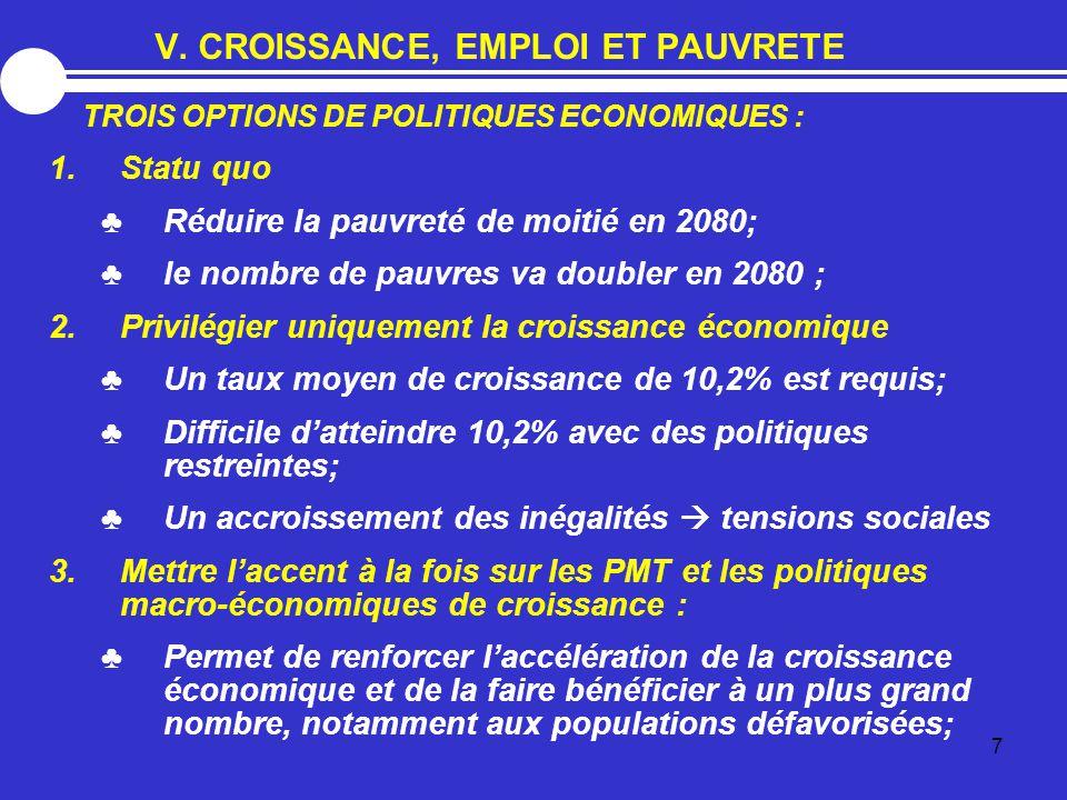 7 V. CROISSANCE, EMPLOI ET PAUVRETE TROIS OPTIONS DE POLITIQUES ECONOMIQUES : 1.Statu quo ♣Réduire la pauvreté de moitié en 2080; ♣le nombre de pauvre