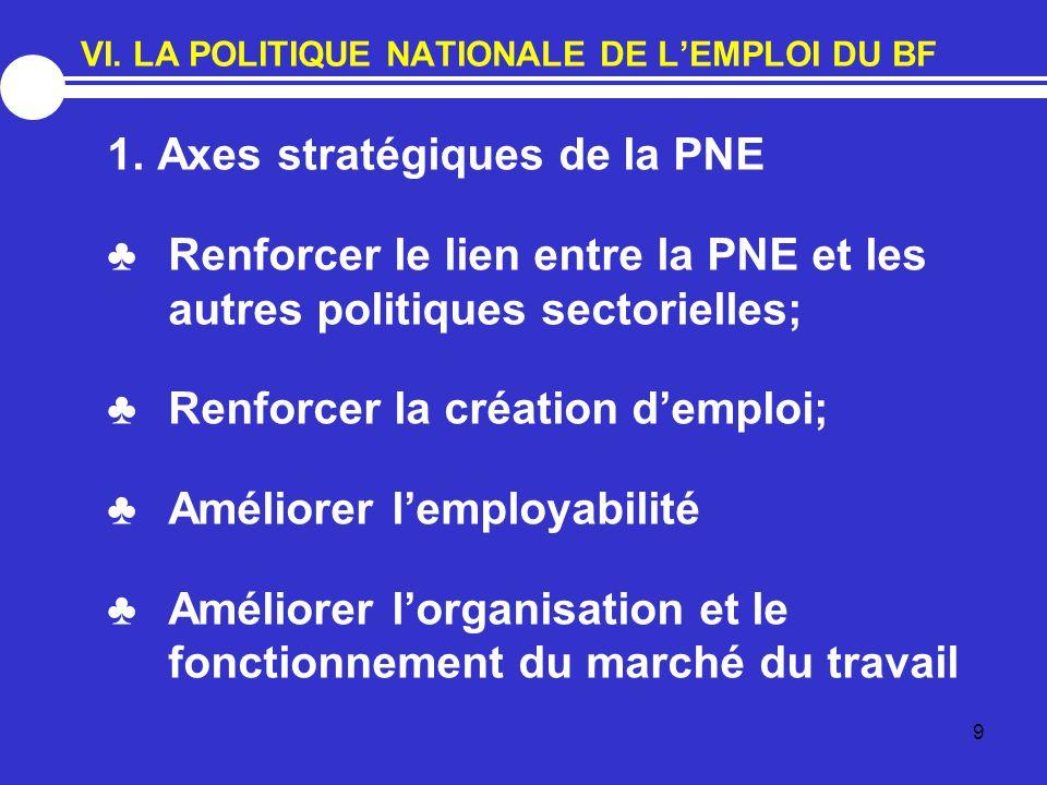 10 VI.LA POLITIQUE NATIONALE DE L'EMPLOI (suite) 2.