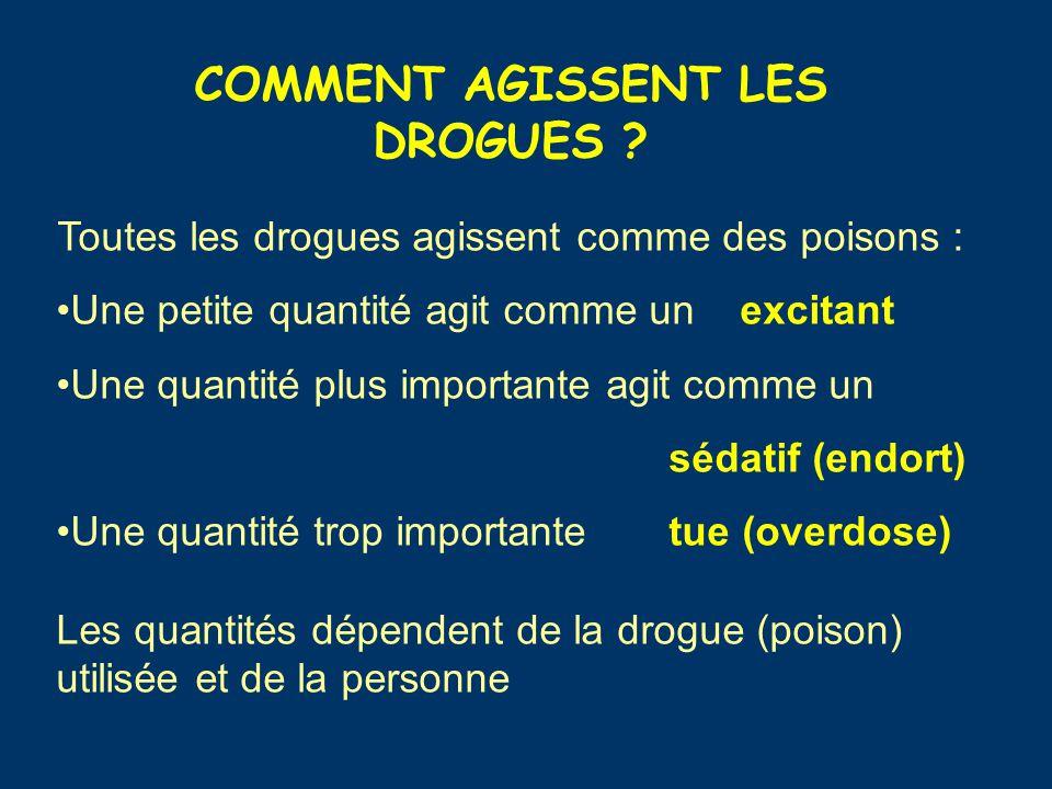 COMMENT AGISSENT LES DROGUES ? Toutes les drogues agissent comme des poisons : Une petite quantité agit comme un excitant Une quantité plus importante