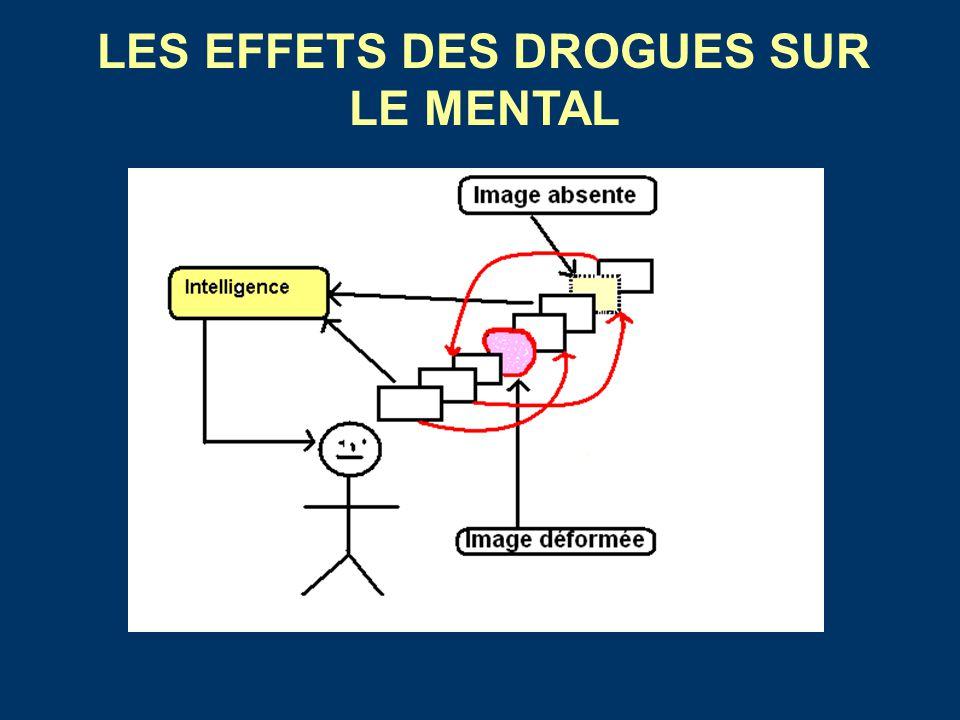 LES EFFETS DES DROGUES SUR LE MENTAL