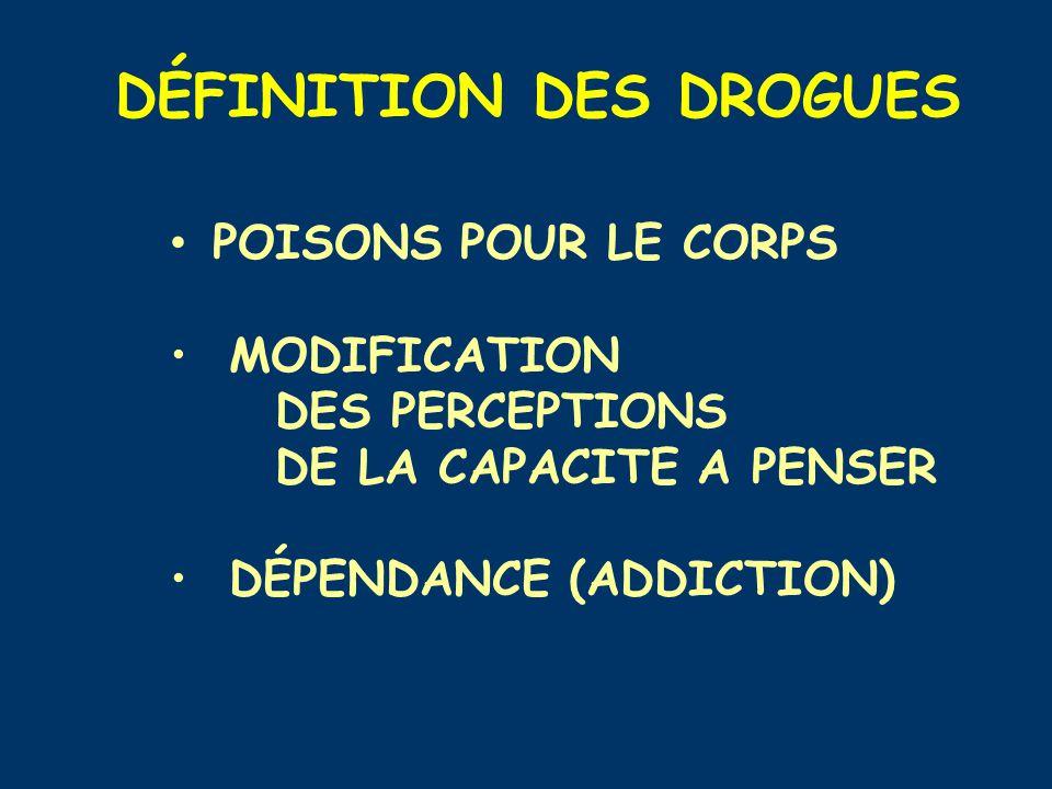 DÉFINITION DES DROGUES POISONS POUR LE CORPS MODIFICATION DES PERCEPTIONS DE LA CAPACITE A PENSER DÉPENDANCE (ADDICTION)