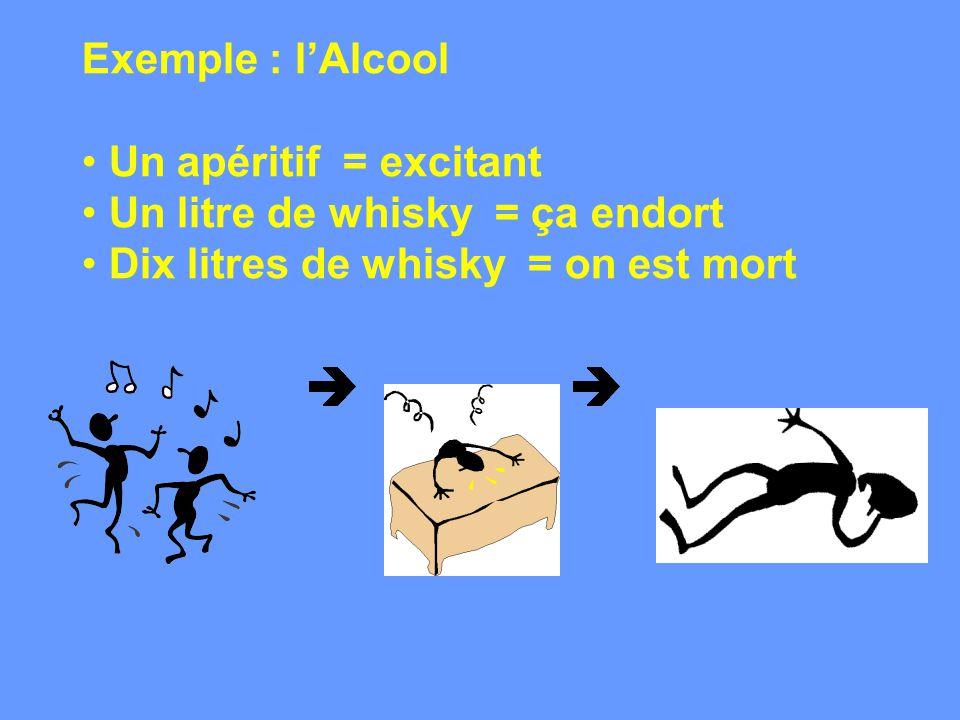 Exemple : l'Alcool Un apéritif = excitant Un litre de whisky = ça endort Dix litres de whisky = on est mort