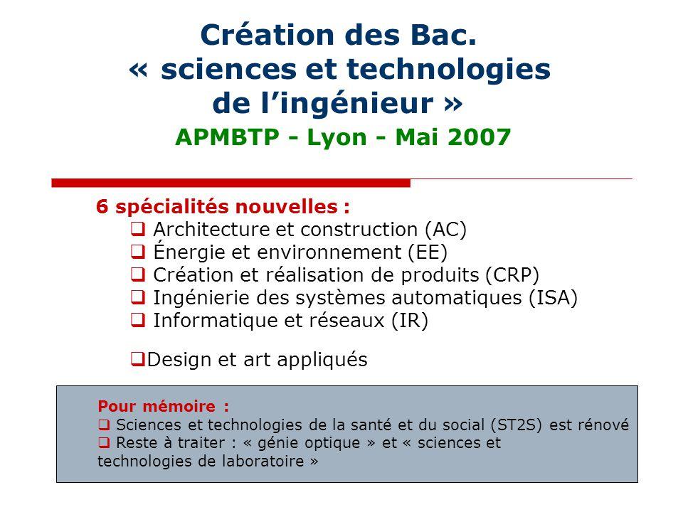 Création des Bac.