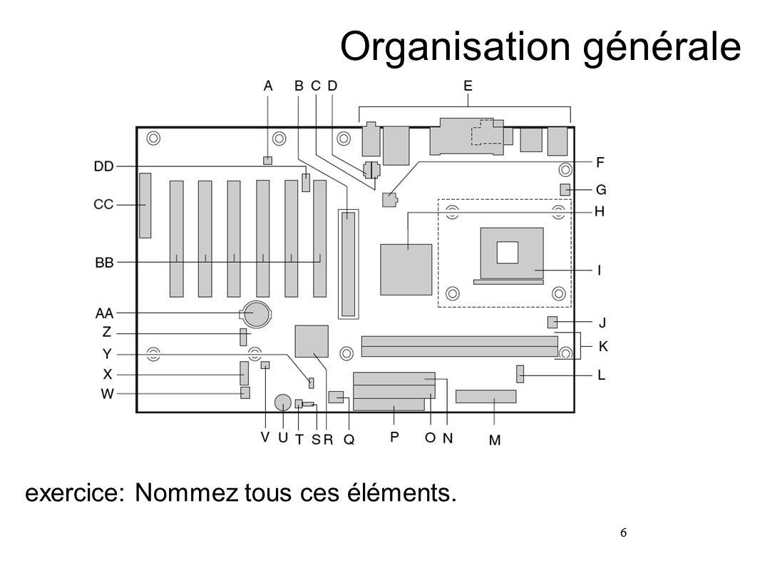 6 Organisation générale exercice: Nommez tous ces éléments. 6