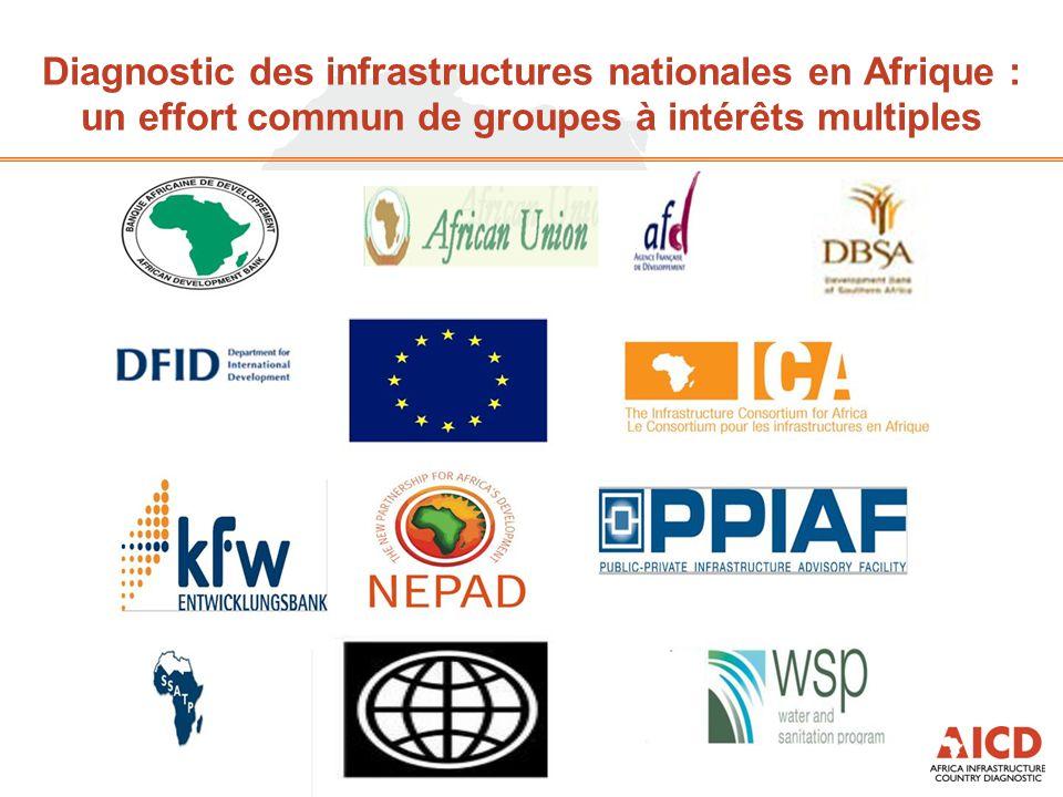 Diagnostic des infrastructures nationales en Afrique : un effort commun de groupes à intérêts multiples