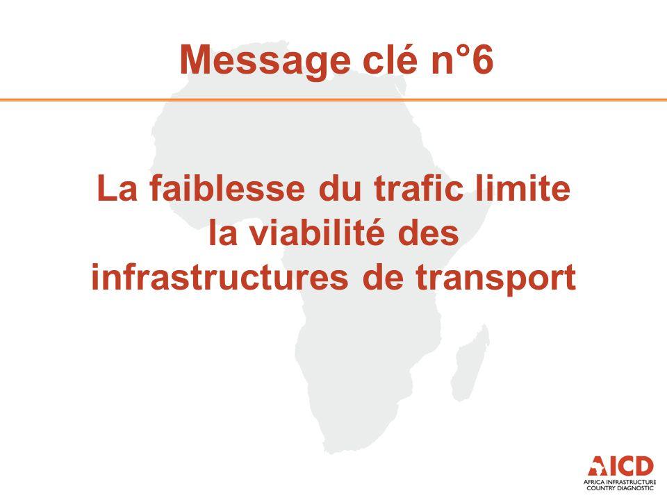 Message clé n°6 La faiblesse du trafic limite la viabilité des infrastructures de transport