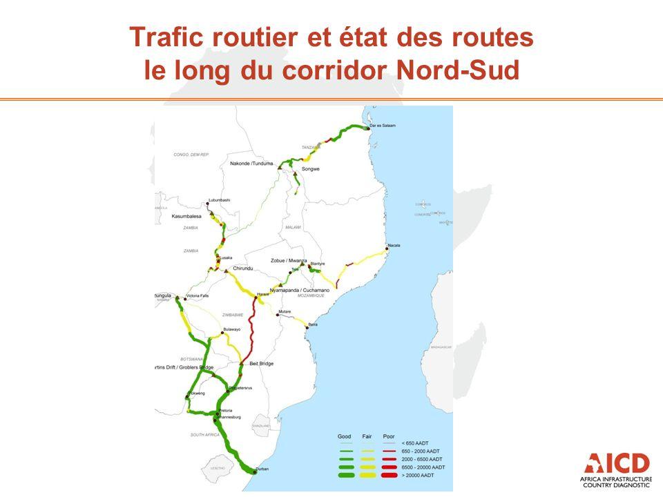 Trafic routier et état des routes le long du corridor Nord-Sud