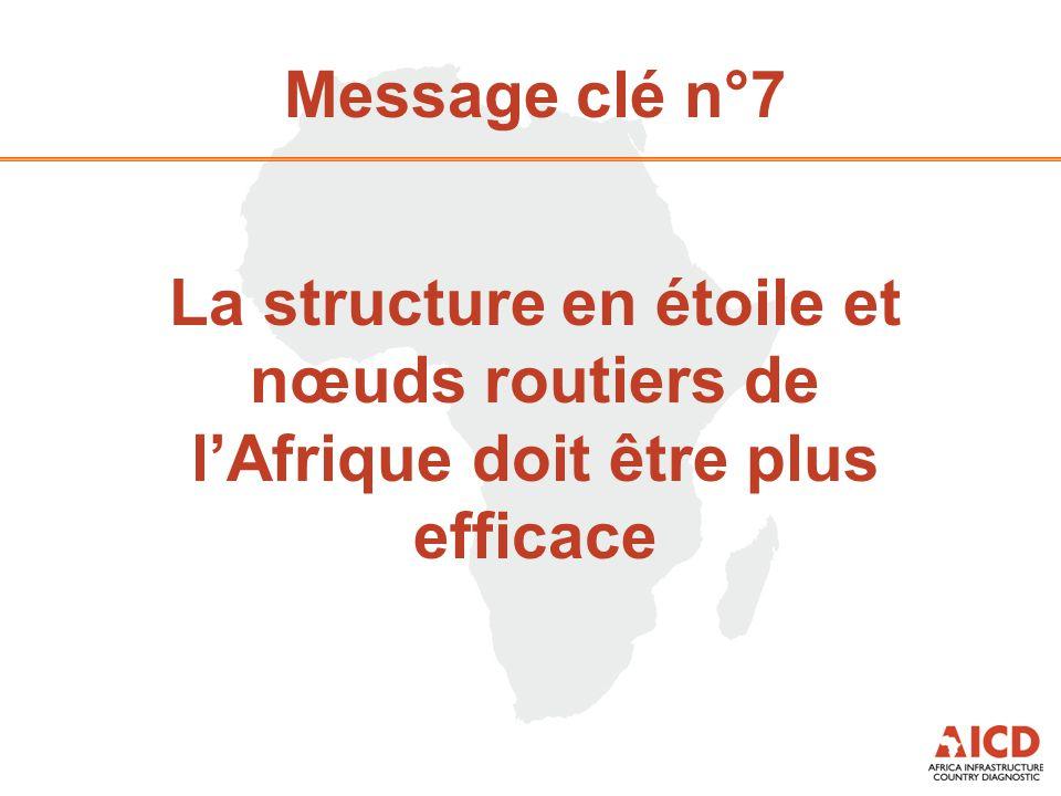Message clé n°7 La structure en étoile et nœuds routiers de l'Afrique doit être plus efficace