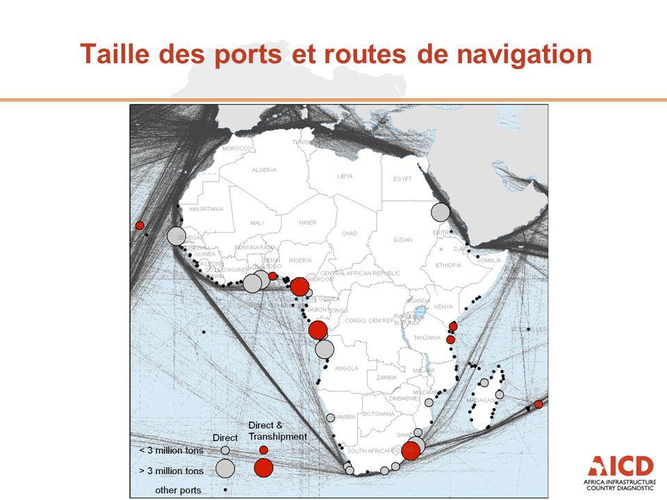 Taille des ports et routes de navigation