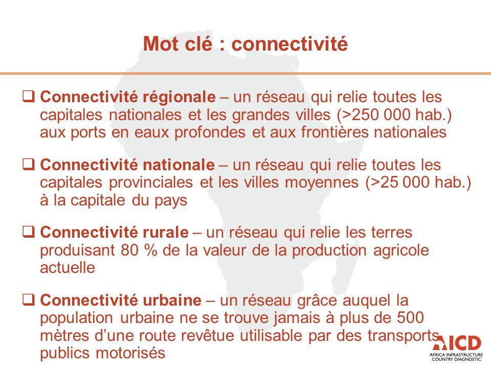 Mot clé : connectivité  Connectivité régionale – un réseau qui relie toutes les capitales nationales et les grandes villes (>250 000 hab.) aux ports en eaux profondes et aux frontières nationales  Connectivité nationale – un réseau qui relie toutes les capitales provinciales et les villes moyennes (>25 000 hab.) à la capitale du pays  Connectivité rurale – un réseau qui relie les terres produisant 80 % de la valeur de la production agricole actuelle  Connectivité urbaine – un réseau grâce auquel la population urbaine ne se trouve jamais à plus de 500 mètres d'une route revêtue utilisable par des transports publics motorisés
