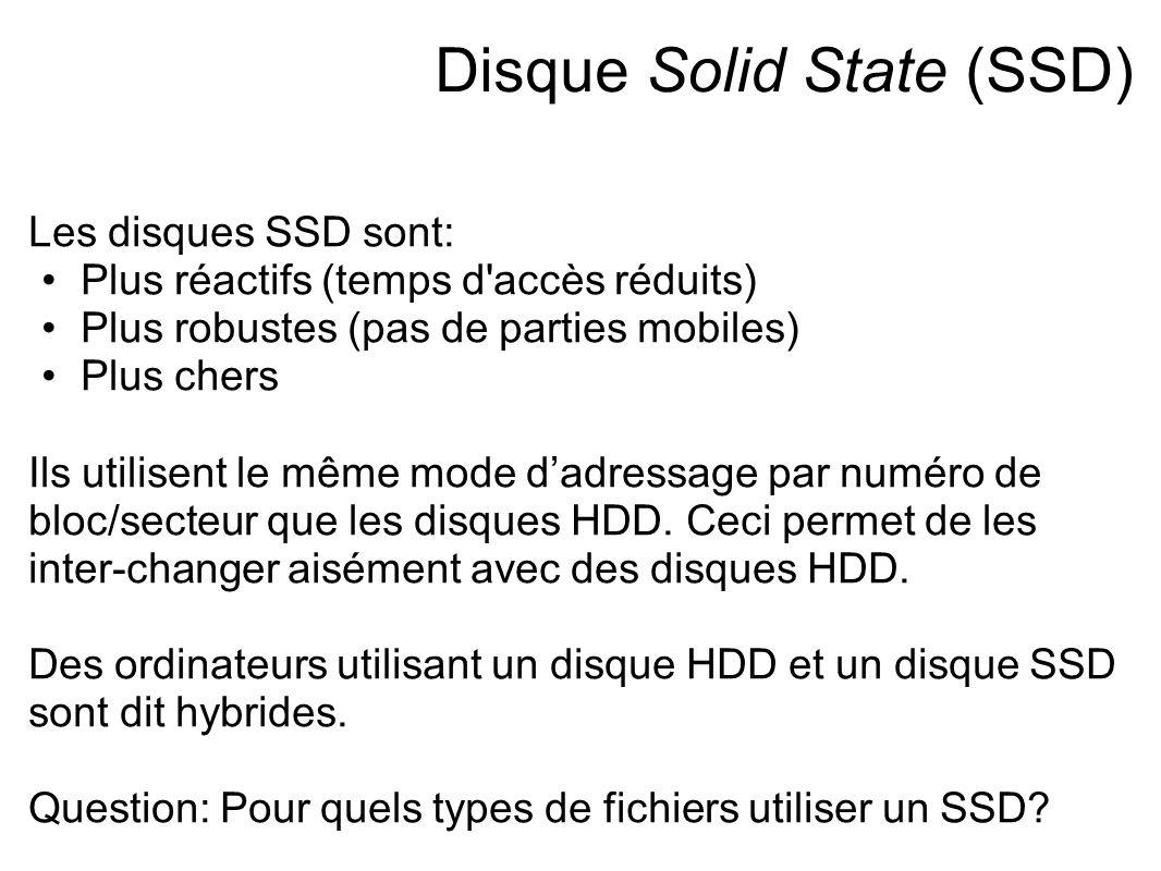 Disque Solid State (SSD) Les disques SSD sont: Plus réactifs (temps d accès réduits) Plus robustes (pas de parties mobiles) Plus chers Ils utilisent le même mode d'adressage par numéro de bloc/secteur que les disques HDD.