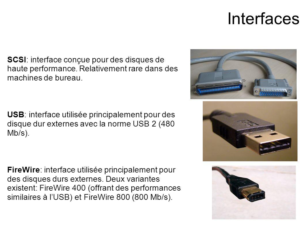 Interfaces SCSI: interface conçue pour des disques de haute performance.