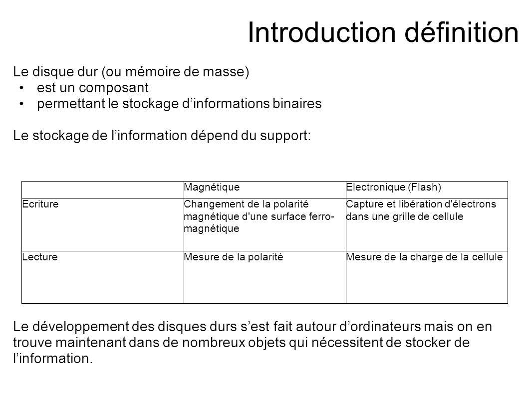 Introduction définition Le disque dur (ou mémoire de masse) est un composant permettant le stockage d'informations binaires Le stockage de l'information dépend du support: Le développement des disques durs s'est fait autour d'ordinateurs mais on en trouve maintenant dans de nombreux objets qui nécessitent de stocker de l'information.