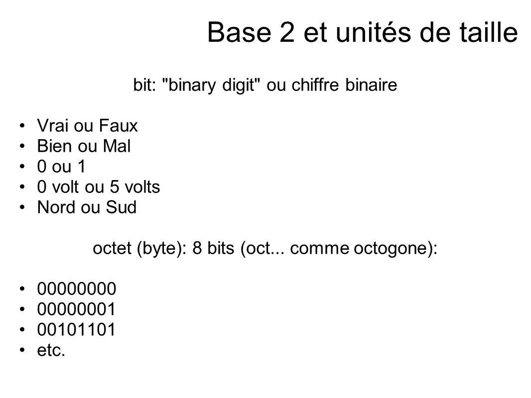 Base 2 et unités de taille bit: binary digit ou chiffre binaire Vrai ou Faux Bien ou Mal 0 ou 1 0 volt ou 5 volts Nord ou Sud octet (byte): 8 bits (oct...