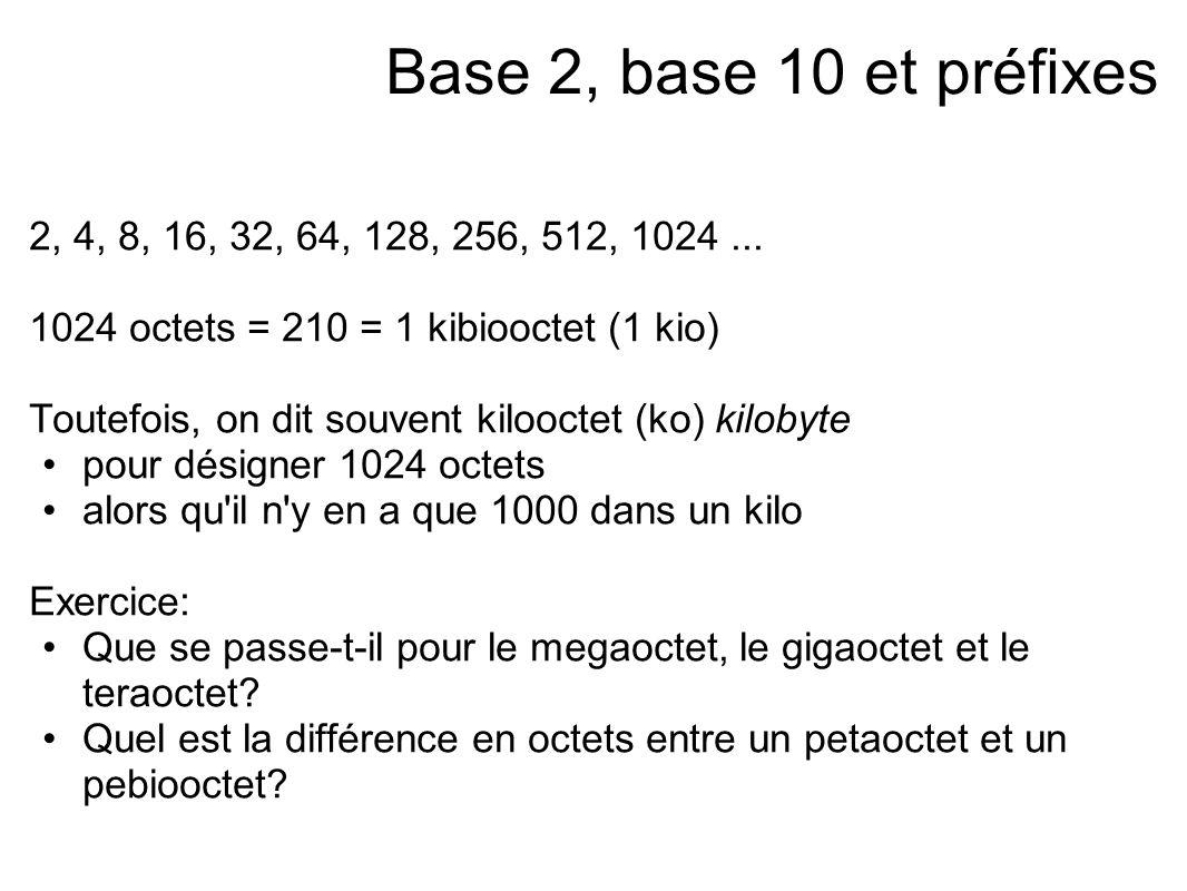 Base 2, base 10 et préfixes 2, 4, 8, 16, 32, 64, 128, 256, 512, 1024...
