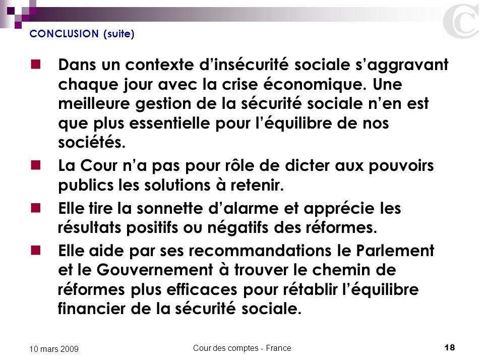 Cour des comptes - France18 10 mars 2009 CONCLUSION (suite) Dans un contexte d'insécurité sociale s'aggravant chaque jour avec la crise économique. Un
