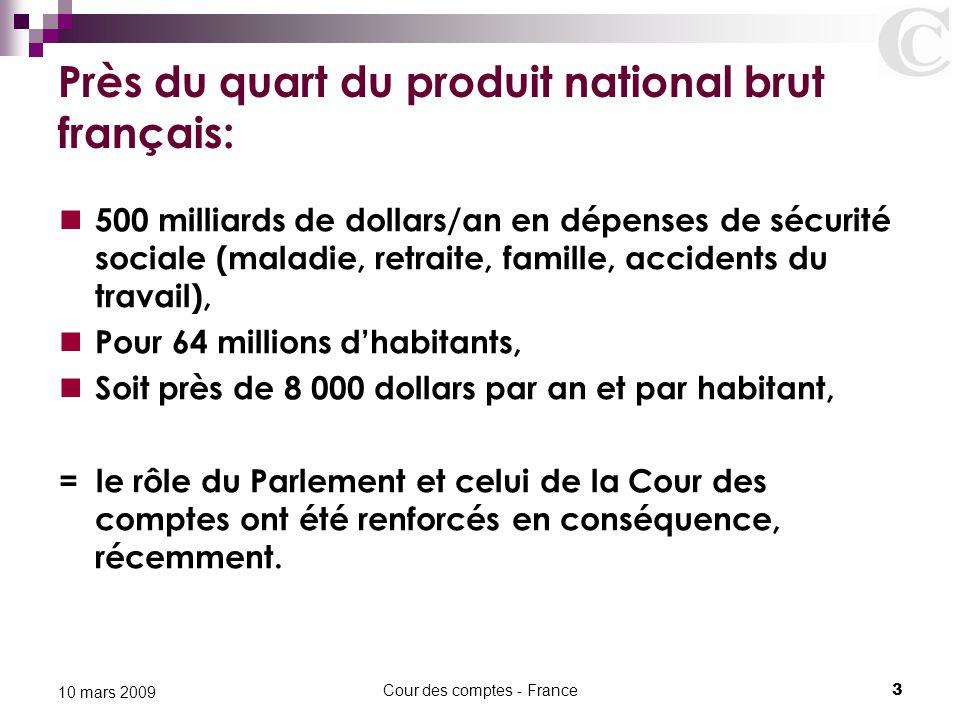 Cour des comptes - France3 10 mars 2009 Près du quart du produit national brut français: 500 milliards de dollars/an en dépenses de sécurité sociale (