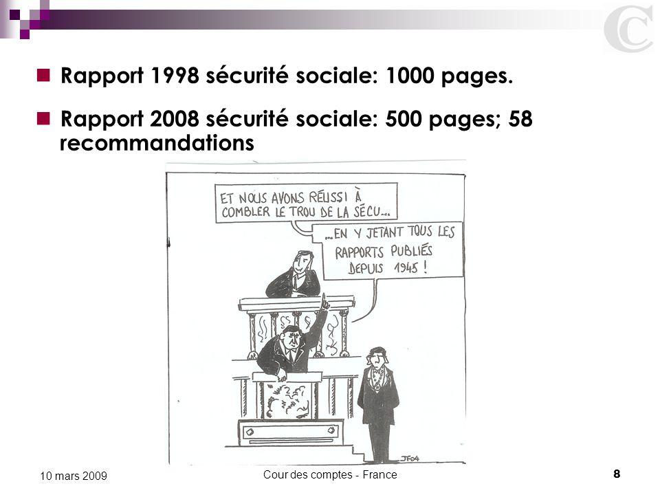 Cour des comptes - France8 10 mars 2009 Rapport 1998 sécurité sociale: 1000 pages. Rapport 2008 sécurité sociale: 500 pages; 58 recommandations