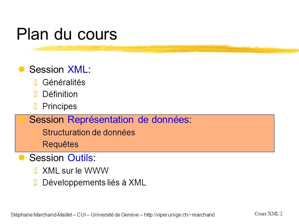 Cours XML 13 Stéphane Marchand-Maillet – CUI – Université de Genève – http://viper.unige.ch/~marchand Requête XML lStandardisation toujours en cours (presque finale - WD) lButs: 6Recherche d informations dans le document 6Travaille directement sur la structure XML lRessemble à SQL lBases de réflexion: 6XML-QL (AT&T) 6YAT (INRIA) 6Lorel (Stanford) 6XQL (~Microsoft) 6Quilt (IBM)  Base du standard èKweelt (open source) èksp (module de Cocoon) 6Comparaison: http://www-db.research.bell-labs.com/user/simeon/xquery.html http://www-db.research.bell-labs.com/user/simeon/xquery.html http://www.w3.org/XML/Query