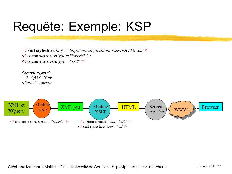 Cours XML 22 Stéphane Marchand-Maillet – CUI – Université de Genève – http://viper.unige.ch/~marchand Requête: Exemple: KSP <!– QUERY  XML et XQuery