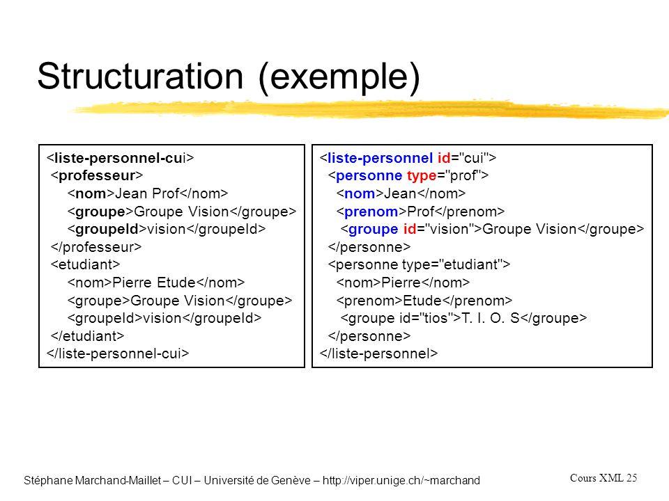 Cours XML 25 Stéphane Marchand-Maillet – CUI – Université de Genève – http://viper.unige.ch/~marchand Structuration (exemple) Jean Prof Groupe Vision