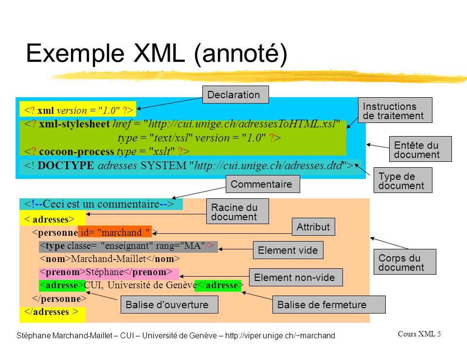 Cours XML 26 Stéphane Marchand-Maillet – CUI – Université de Genève – http://viper.unige.ch/~marchand Conclusion lXML structure d'arbre 6Navigation grâce à XPath 6Caractérisation de sous-arbres grâce aux Axes lRequêtes 6Travaillent sur les sous-arbres construits 6Opérateurs de comparaison 6Générent un sous-arbre extrait ou calculé lStructuration de données 6Dépend du contexte 6Pas de recette unique 6XML n'est pas forcément toujours le bon choix XML : Echange de données