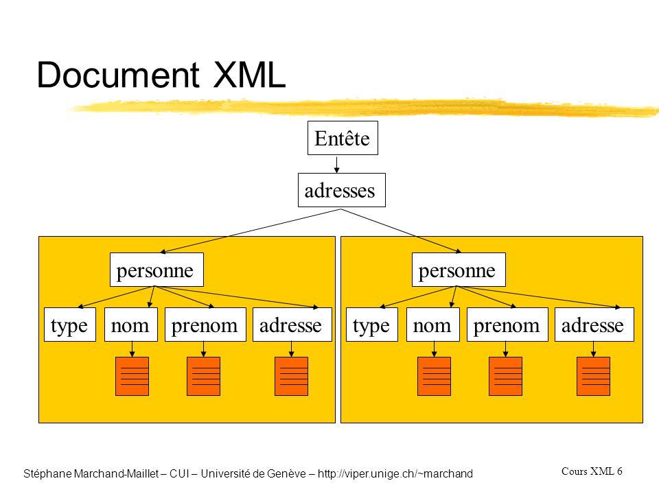 Cours XML 17 Stéphane Marchand-Maillet – CUI – Université de Genève – http://viper.unige.ch/~marchand XQuery language (1) lSpécification du W3C (Working Draft au 20/12/2001) lRessemble à SQL 6Notation ENBF (notation des DTD) 6Satisfait les contraintes emises « W3C XQuery requirements » 6S'inspire de Quilt (IBM) è basé sur XPath (2.0), XQL, XML-QL, ODMG lLiterals (éléments de base) 6Entiers, Flottants, Doubles, Chaînes lVariables 6Notation $nom lAppels de fonctions 6Syntaxe nom-de-la-fonction(…)