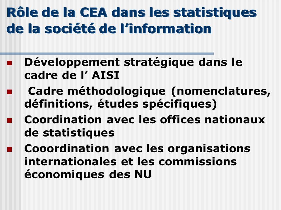 Rôle de la CEA dans les statistiques de la société de l'information Rôle de la CEA dans les statistiques de la société de l'information Développement stratégique dans le cadre de l' AISI Cadre méthodologique (nomenclatures, définitions, études spécifiques) Coordination avec les offices nationaux de statistiques Cooordination avec les organisations internationales et les commissions économiques des NU