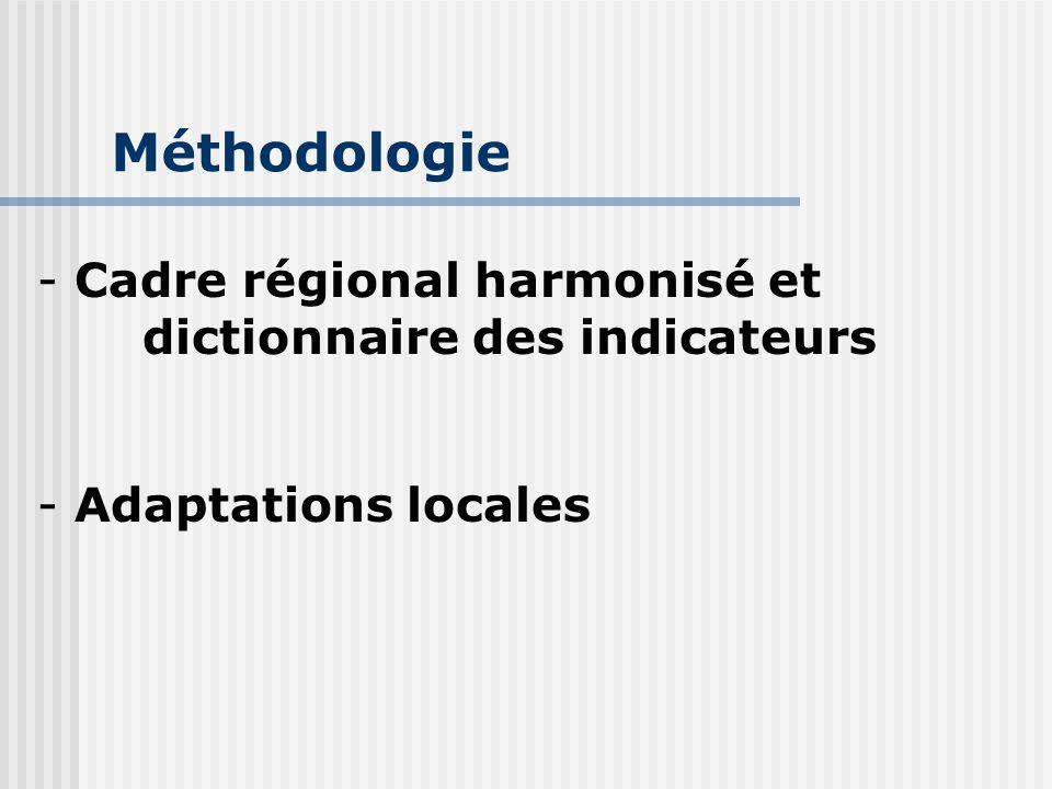 Méthodologie - Cadre régional harmonisé et dictionnaire des indicateurs - Adaptations locales