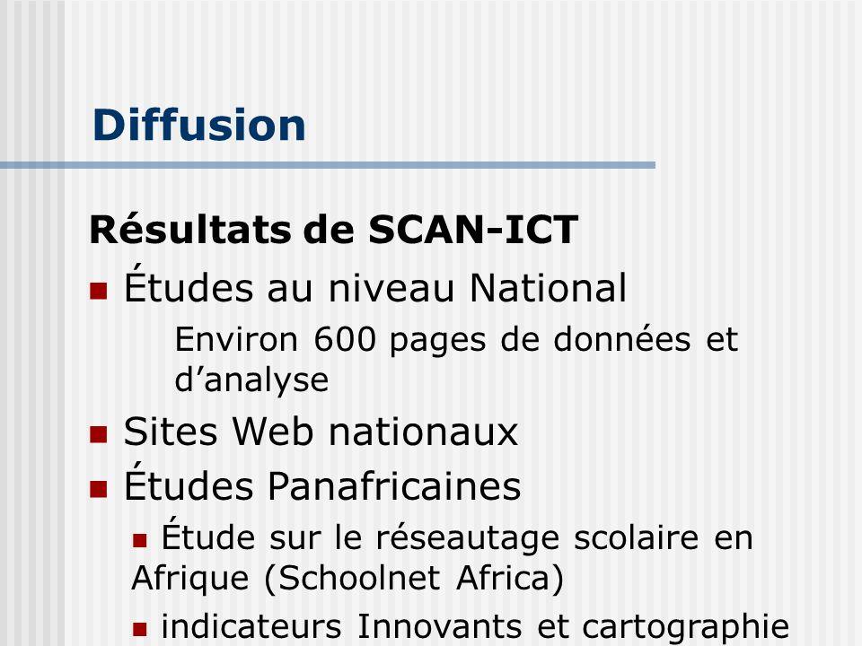 Diffusion Résultats de SCAN-ICT Études au niveau National Environ 600 pages de données et d'analyse Sites Web nationaux Études Panafricaines Étude sur le réseautage scolaire en Afrique (Schoolnet Africa) indicateurs Innovants et cartographie