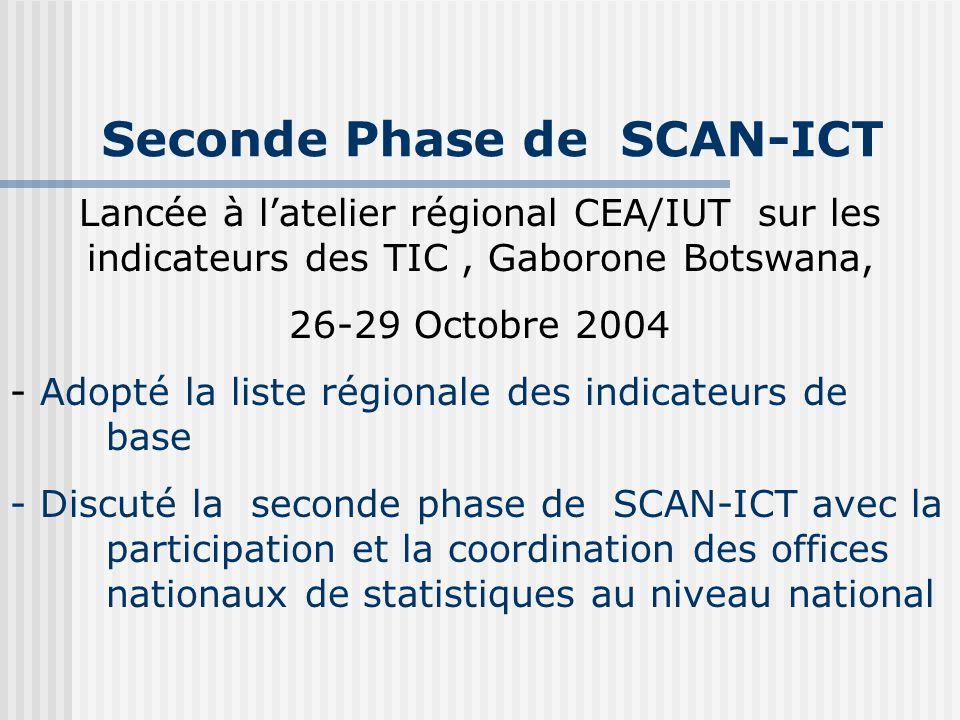 Seconde Phase de SCAN-ICT Lancée à l'atelier régional CEA/IUT sur les indicateurs des TIC, Gaborone Botswana, 26-29 Octobre 2004 - Adopté la liste régionale des indicateurs de base - Discuté la seconde phase de SCAN-ICT avec la participation et la coordination des offices nationaux de statistiques au niveau national