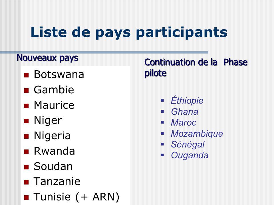 Liste de pays participants Botswana Gambie Maurice Niger Nigeria Rwanda Soudan Tanzanie Tunisie (+ ARN)  Éthiopie  Ghana  Maroc  Mozambique  Sénégal  Ouganda Nouveaux pays Continuation de la Phase pilote