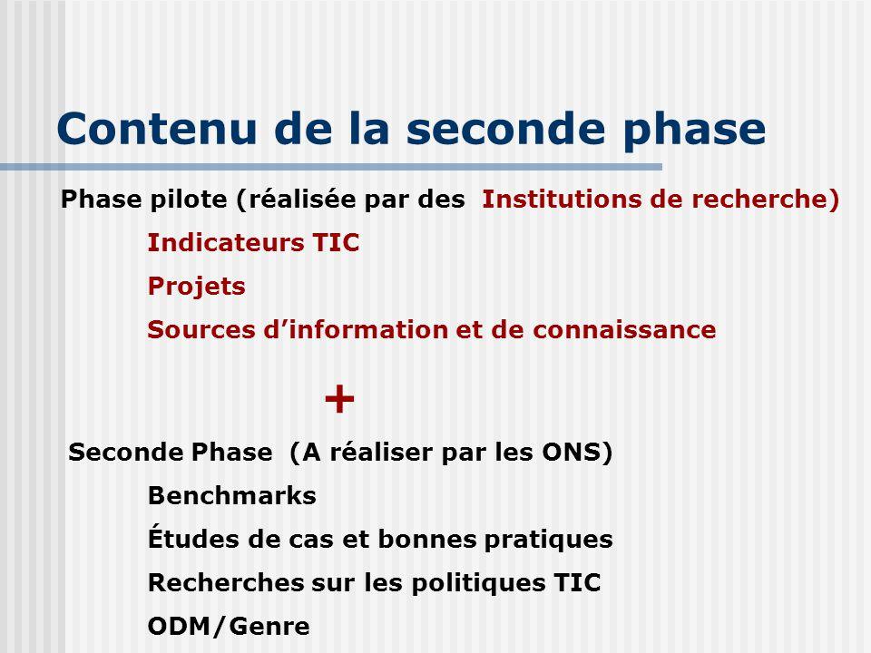 Contenu de la seconde phase Phase pilote (réalisée par des Institutions de recherche) Indicateurs TIC Projets Sources d'information et de connaissance