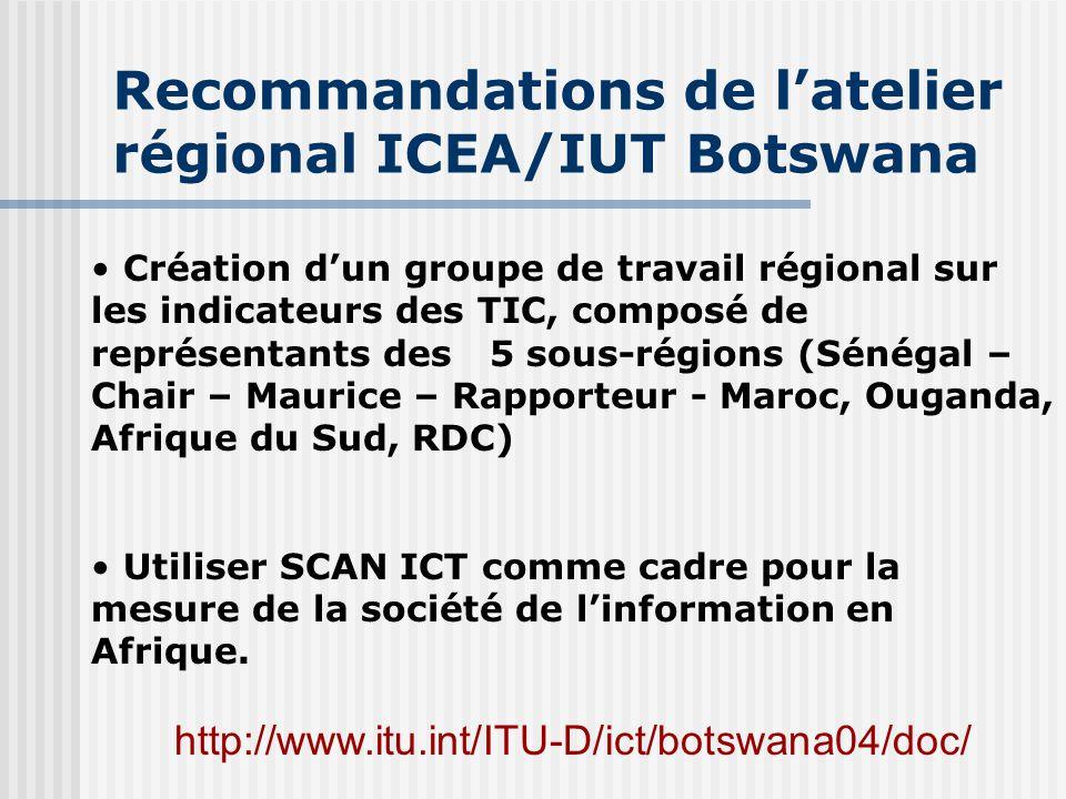 Recommandations de l'atelier régional ICEA/IUT Botswana Création d'un groupe de travail régional sur les indicateurs des TIC, composé de représentants des 5 sous-régions (Sénégal – Chair – Maurice – Rapporteur - Maroc, Ouganda, Afrique du Sud, RDC) Utiliser SCAN ICT comme cadre pour la mesure de la société de l'information en Afrique.